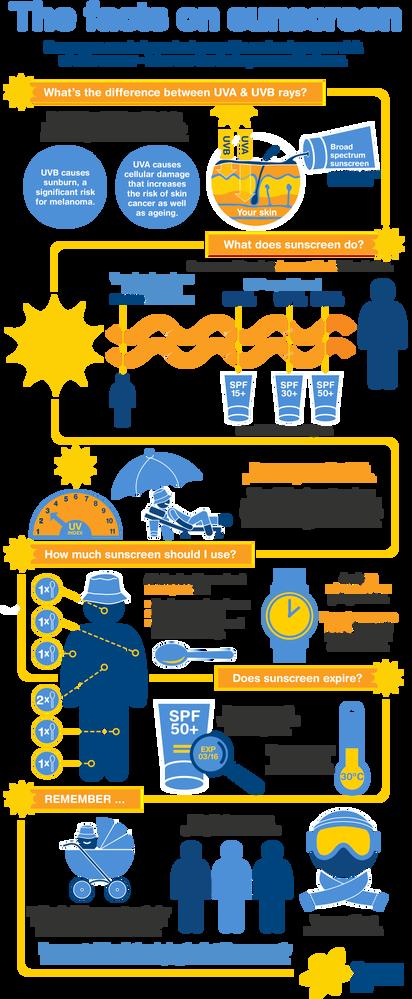 Sunscreen-Infographics.png
